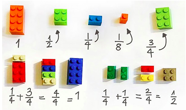 Learn Math skills using Legos